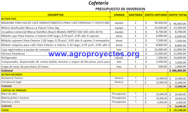 inversion-inicial-cafeteria